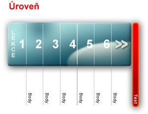 level=úroveň, unit=lekce, examination=test/zkouška, score=body