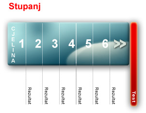level=úroveň, unit=lekcia, examination=test/skúška, score=body